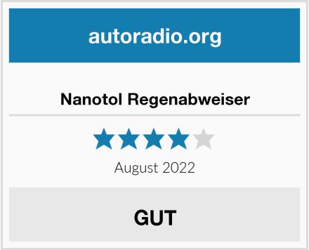 Nanotol Regenabweiser Test